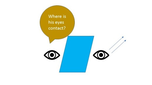 Direct Eye Contact
